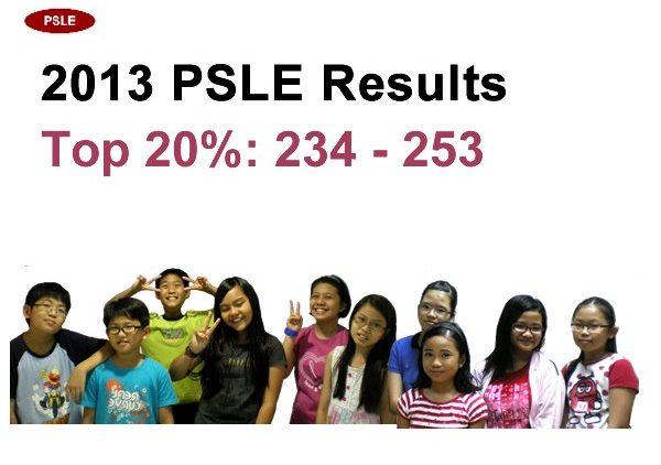 plain2_PSLE_2013